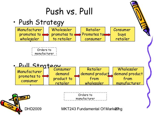 mcdonalds push pull strategy Promotion is an important part of many businesses, and companies can use push or pull techniques, or a combination of both.