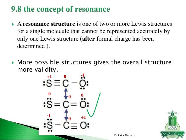 Structure de Lewis N2o Lewis Structure N2o N2o Lewis