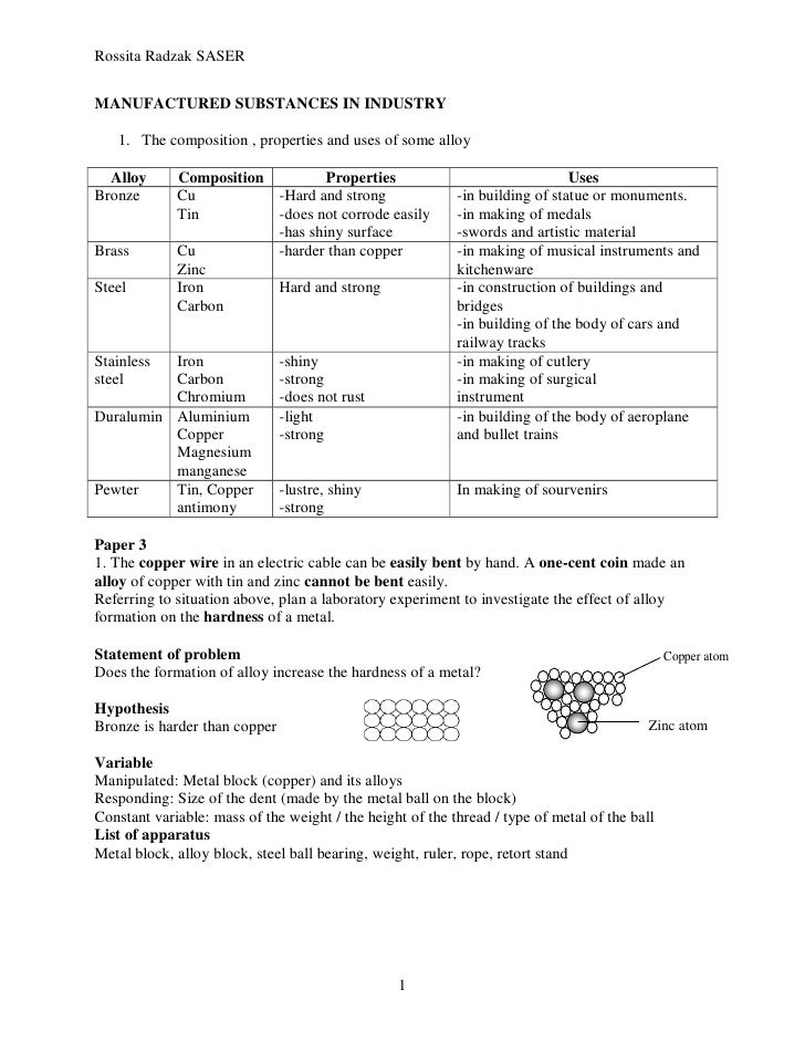 Rossita Radzak SASER   MANUFACTURED SUBSTANCES IN INDUSTRY     1. The composition , properties and uses of some alloy    A...