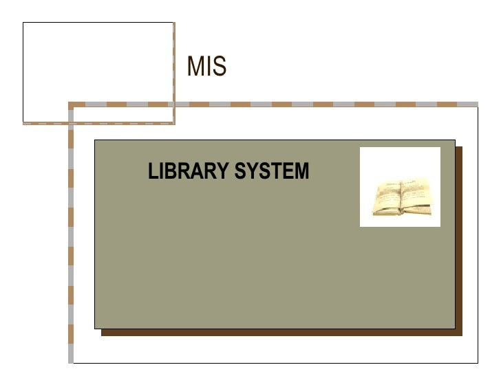 library system chapter 2 Chapter two – literature review and conceptual  in any relevant thesis restriction declarations deposited in the university library, the.