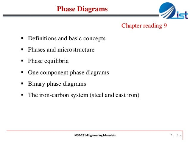 Phase Diagrams Chapter reading 9  Definitions and basic concepts   Phases and microstructure  Phase equilibria  One co...