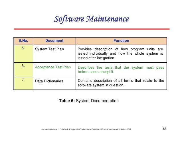 software maintanence