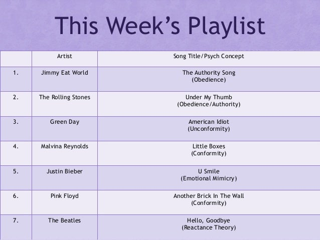 This Week's Playlist Artist Song Title/Psych Concept 1. Jimmy Eat World The Authority Song (Obedience) 2. The Rolling Ston...