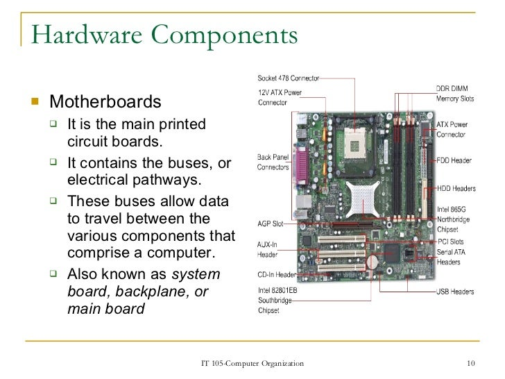 computers hardware components Conventional peripheral component interconnect - a computer bus for attaching hardware devices in a computer computer case computer chassis, cabinet, box, tower, enclosure, housing, system unit or simply case - the enclosure that contains most of the components of a computer (usually excluding the display, keyboard and mouse.