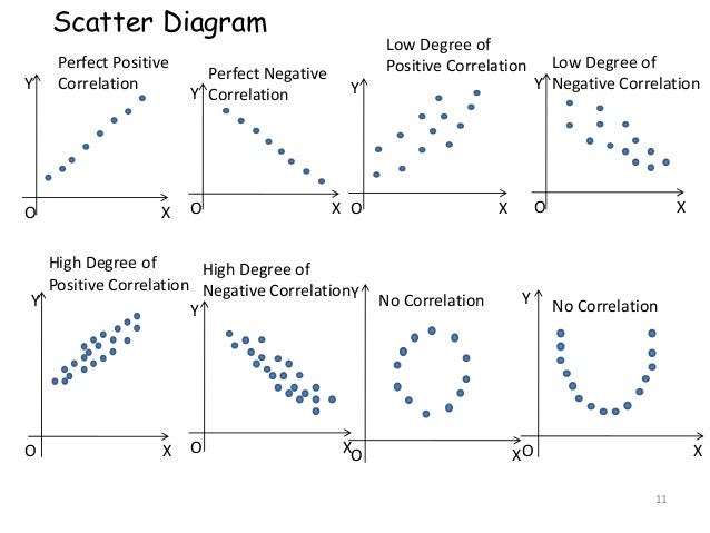 Correlation Scatter Diagram also Diagrams likewise 5119473 Ledpartsnow Subaru Wrx Sti 2004 2015 Red Premium Led Interior Lights Package Kit 6 Pieces further Working with UML class diagrams also Ex le For SQL Create Table Statement 292. on uml methods
