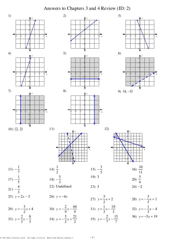 Printables Graphing Linear Inequalities In Two Variables – Graphing Inequalities in Two Variables Worksheet