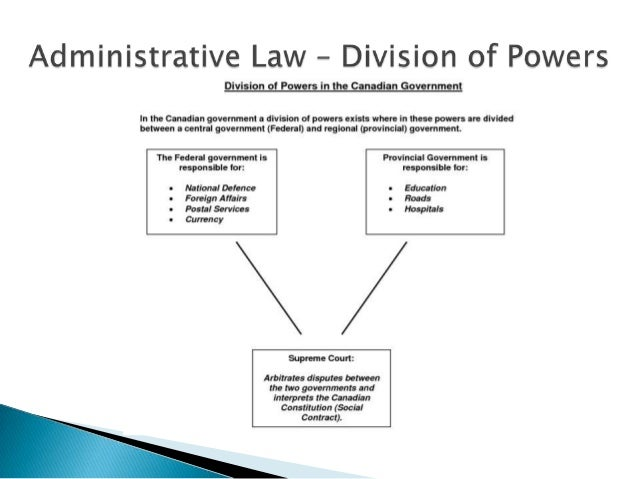 division of law