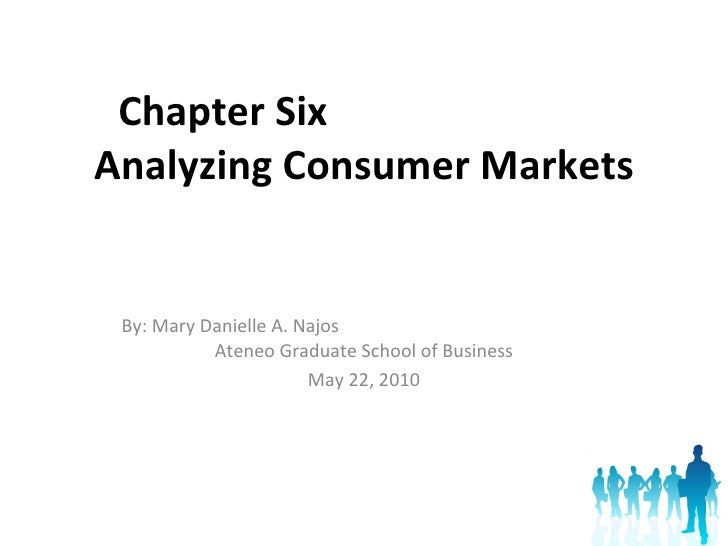 Chapter Six  Analyzing Consumer Markets By: Mary Danielle A. Najos  Ateneo Graduate School of Business May 22, 2010