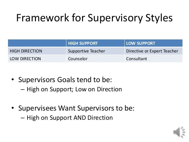 supervisory styles Clinical supervision: leadership styles wwwrnorg® reviewed september 2017, expires september 2019 provider information and specifics available on our website.