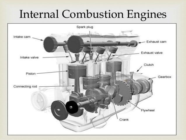 Internal Combustion Engine Essay Paper