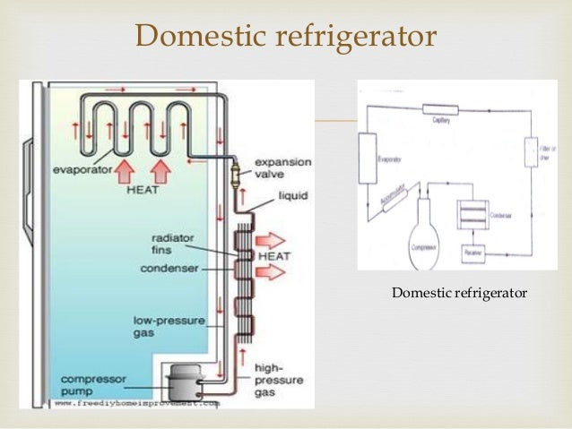 Hd wallpapers wiring diagram of domestic refrigerator get free high quality hd wallpapers wiring diagram of domestic refrigerator asfbconference2016