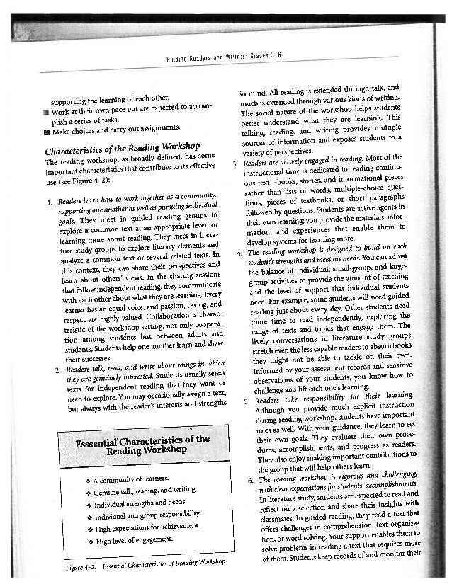 Characteristics of a reading workshop