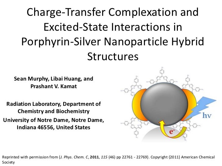 Charge-Transfer Complexation and              Excited-State Interactions in          Porphyrin-Silver Nanoparticle Hybrid ...