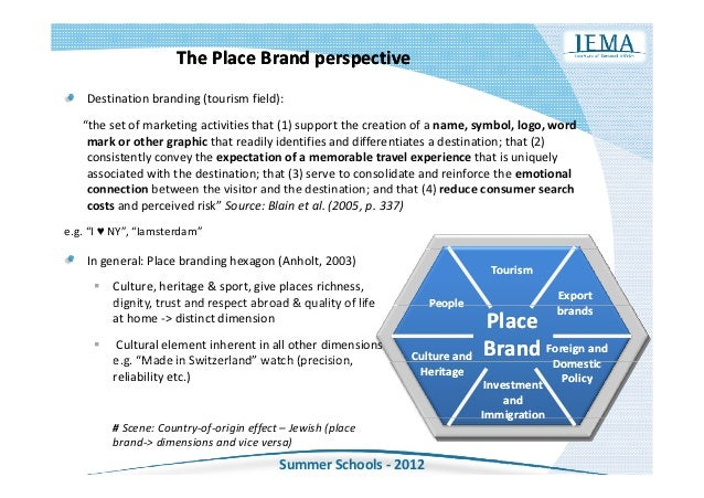 perceived differentiation and branding Millwardbrown pov brand differentiation - download as pdf file (pdf), text file (txt) or read online.