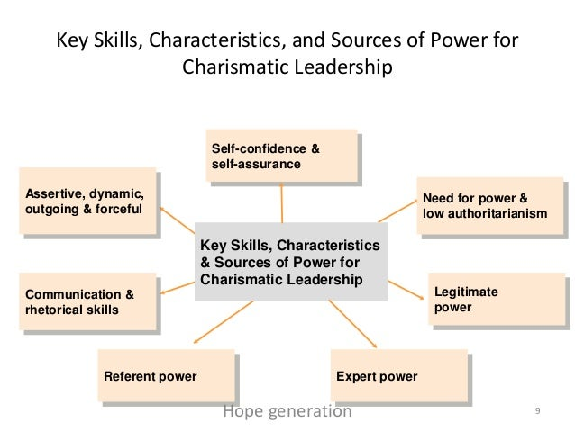 negative characteristics of charismatic leadership Literature of transformational and charismatic leadership is different from that every person has unique qualities but negative motivation can.
