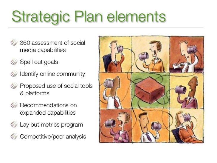 elements of media planning Interested in planning ahead your social media content the elements of a successful social media content plan 1 the best content rules and ratios for sharing on.
