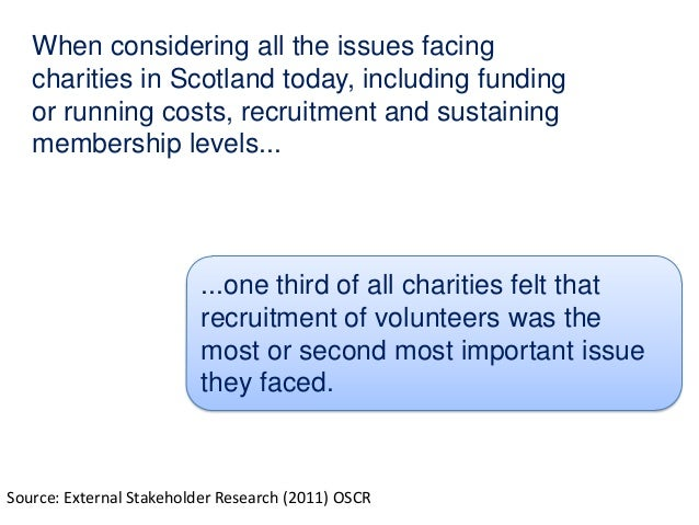 Can you please take my survey on Volunteering for a Charitable Organisation?