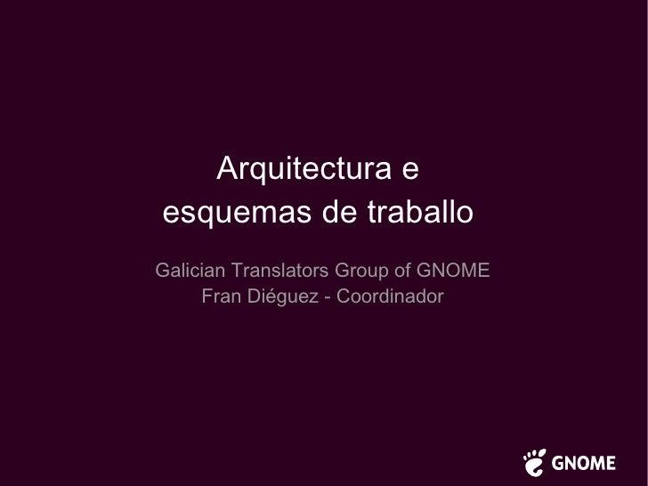 Arquitectura e  esquemas de traballo  - Galician Translators Group of GNOME