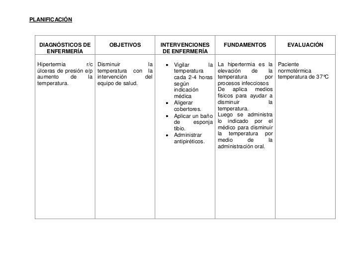 Baño De Regadera Fundamentos De Enfermeria:Charla educativa