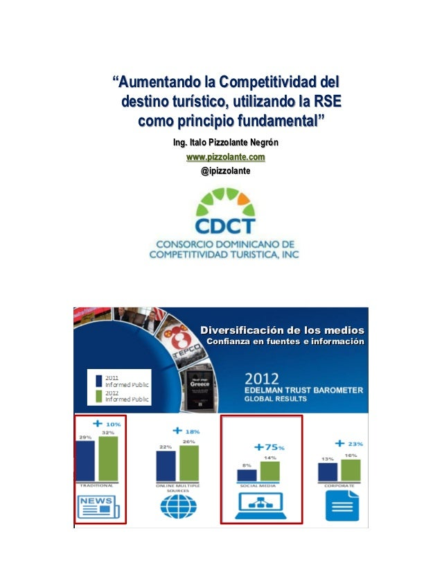 """""""Aumentando la Competitividad del destino turístico, utilizando la RSE   como principio fundamental""""         Ing. Italo Pi..."""
