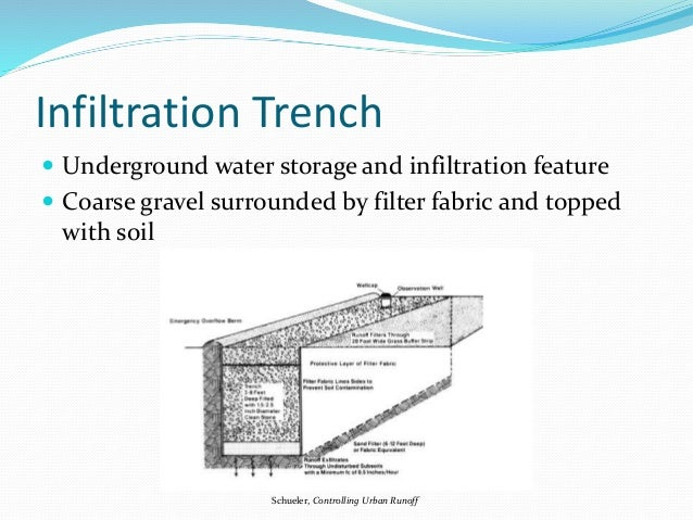 Image result for infiltration trench dispersion