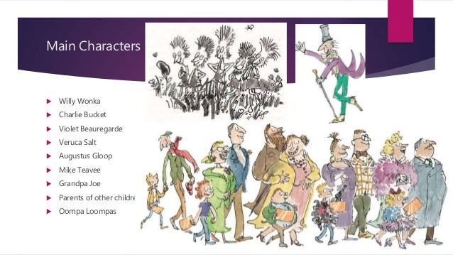 Characters Of Charlie And The Chocolate Factory