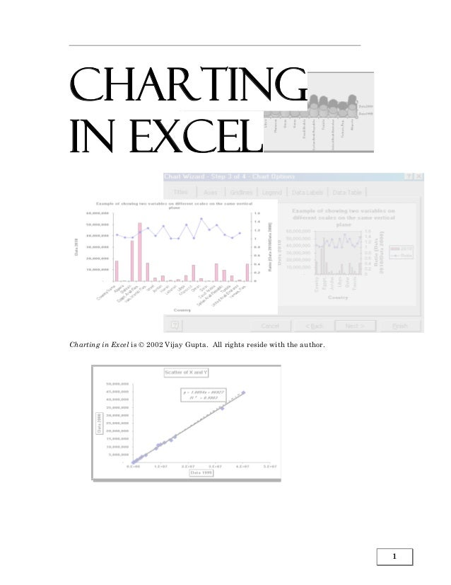 Chartingin ExcelCharting in Excel is  2002 Vijay Gupta. All rights reside with the author.                               ...