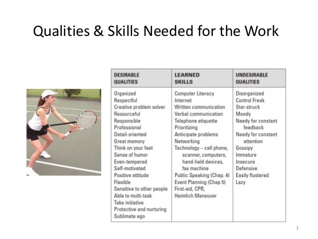qualities skills needed for administrative professionals