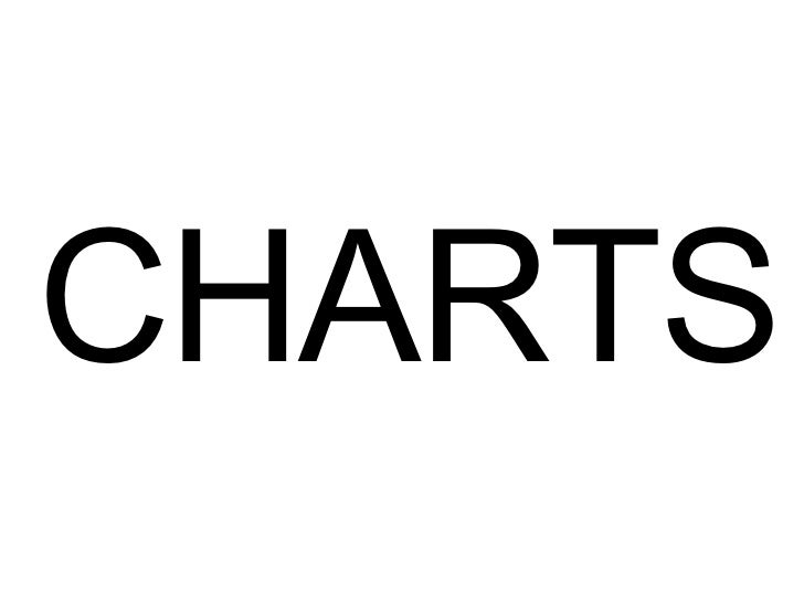 Charts Are Cheap