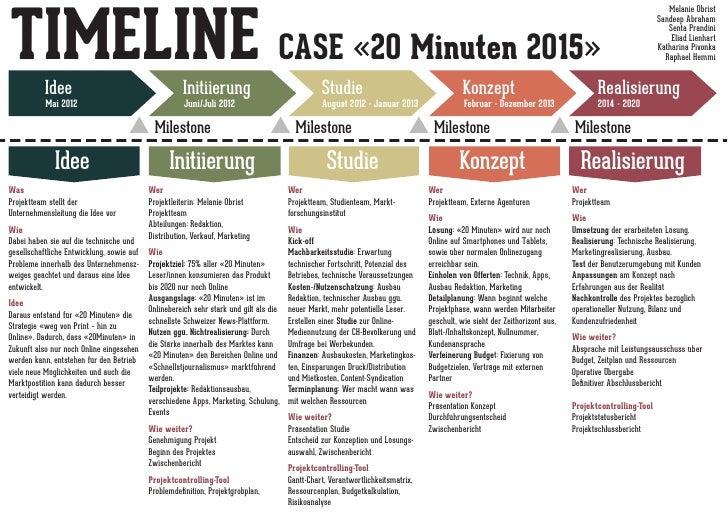 Melanie ObristTIMELINE CASE «20 Minuten 2015»                                                                             ...