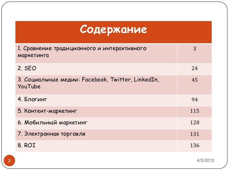 Мобильный маркетинг 128 7.