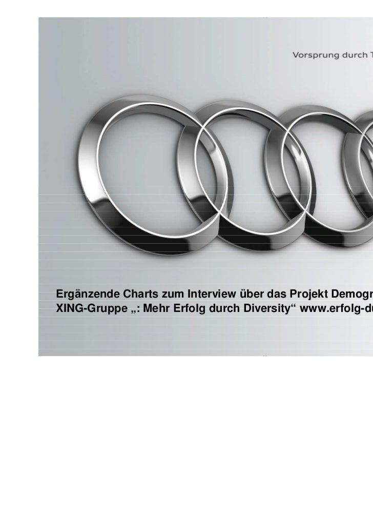 """Ergänzende Charts zum Interview über das Projekt Demografie in derXING-Gruppe """": Mehr Erfolg durch Diversity"""" www.erfolg-d..."""