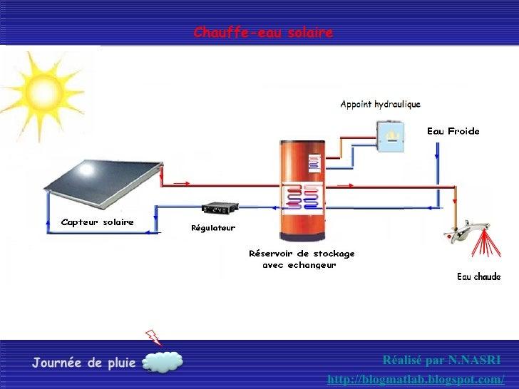 Journée de pluie Chauffe-eau solaire http://blogmatlab.blogspot.com/ Réalisé par N.NASRI