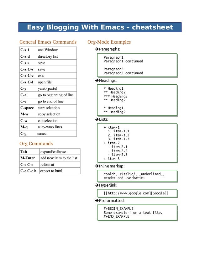 Easy Blogging With Emacs -- Cheatsheet
