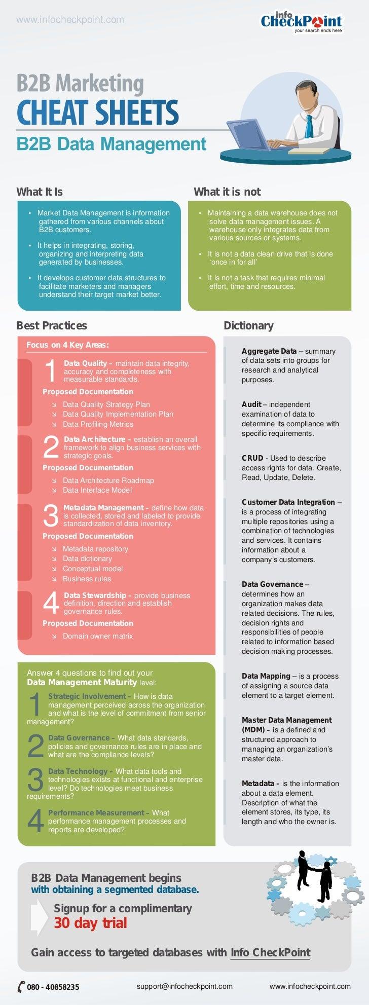 B2B Data Management Cheat Sheet