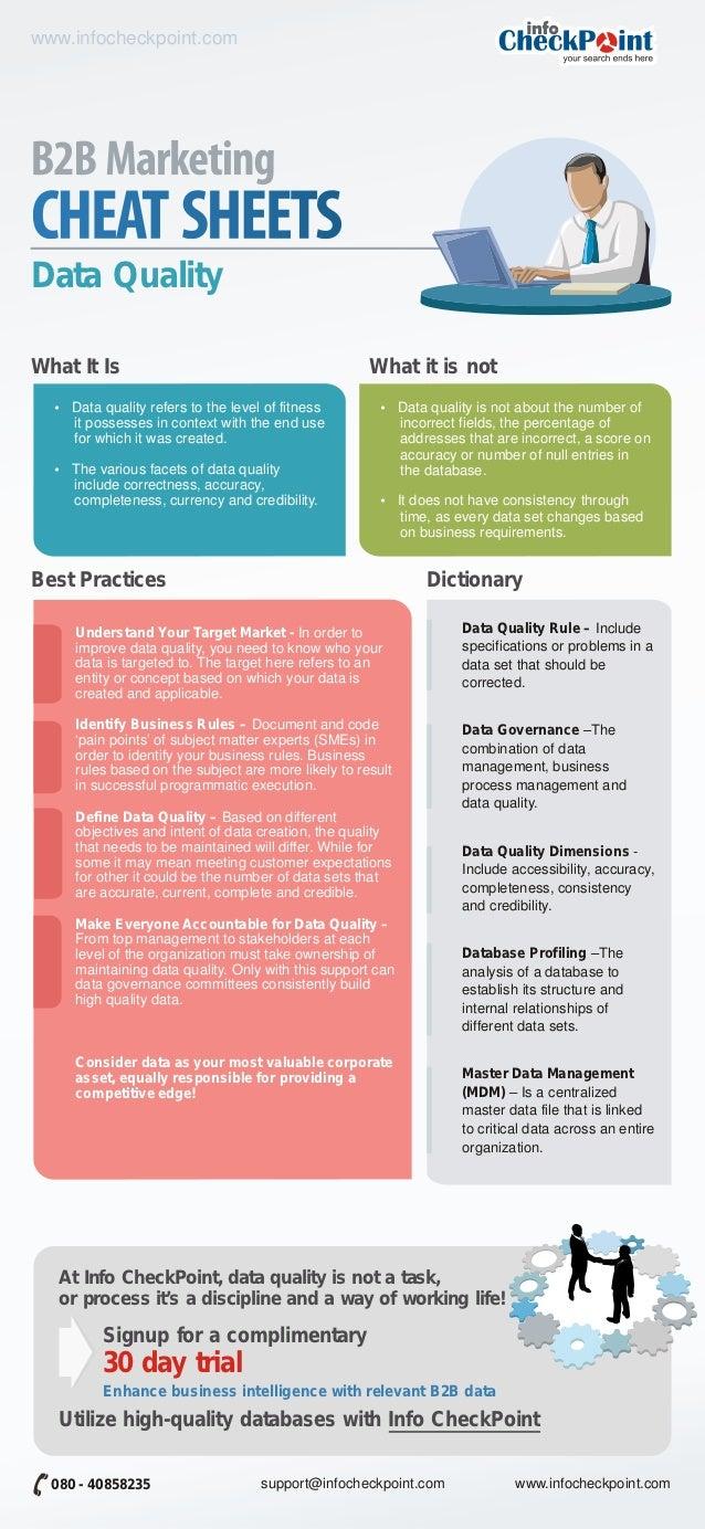 Data Quality Cheat Sheet