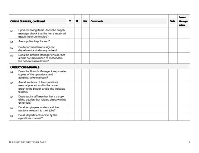 Image Gallery Office Audit Checklist