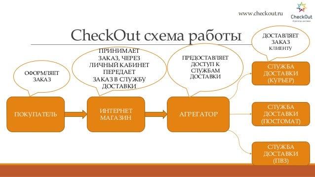 CheckOut схема работы