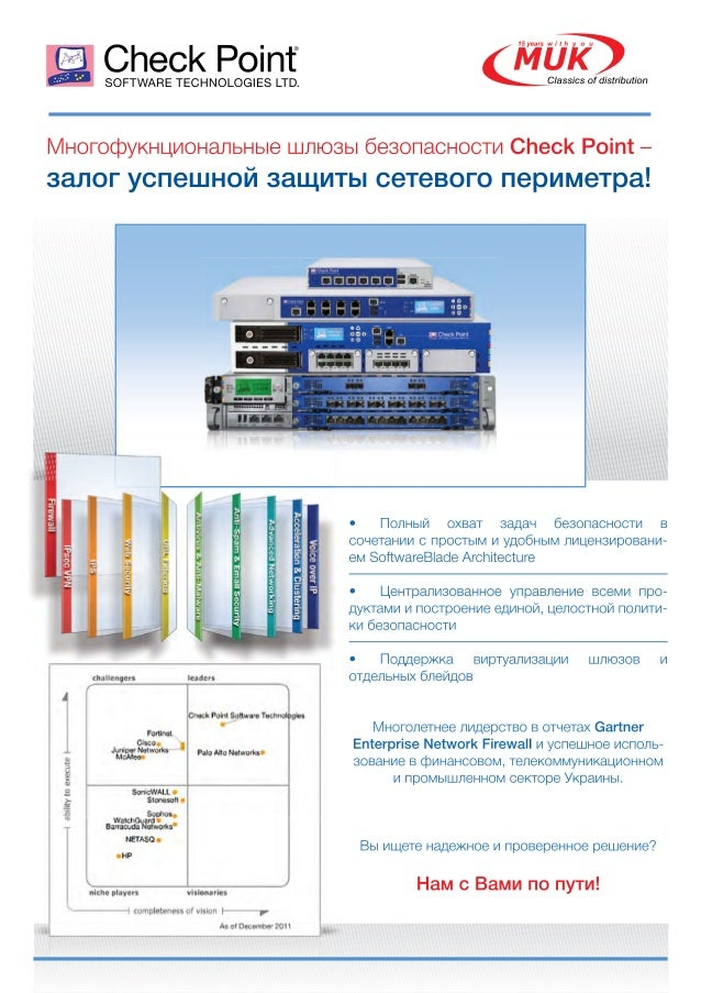Check Point Products RU