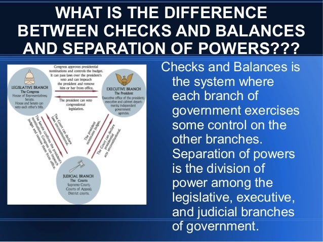 separation of powers essays 1) the separation of powers, often imprecisely used interchangeably with the trias politica principle,[1] is a model for the governance of a state (or who controls the state).