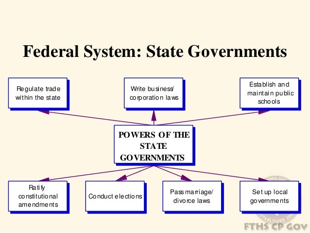 "checks and balances of power in us government makes it stable Checks and balances the constitution of the united states established the three branches of the united states government government it is part of ""checks."