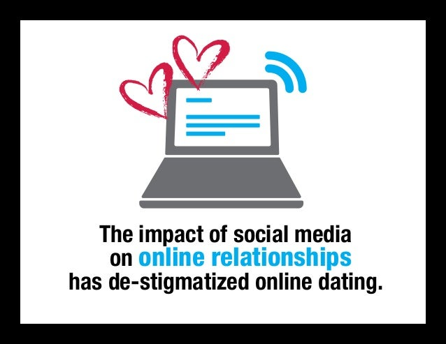 Social online dating