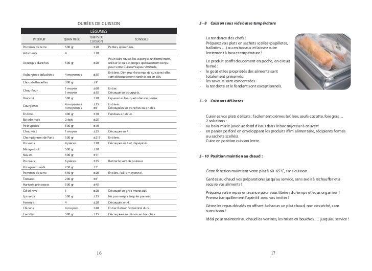 chef combi cooker tellier n8096. Black Bedroom Furniture Sets. Home Design Ideas