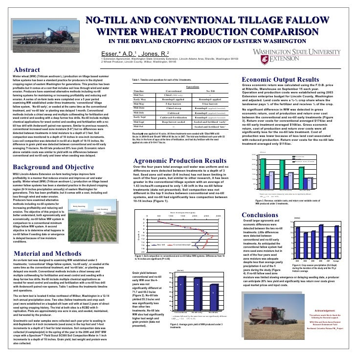 NO-TILL AND CONVENTIONAL TILLAGE FALLOW WINTER WHEAT PRODUCTION COMPARISON IN THE DRYLAND CROPPING REGION OF EASTERN WASHINGTON