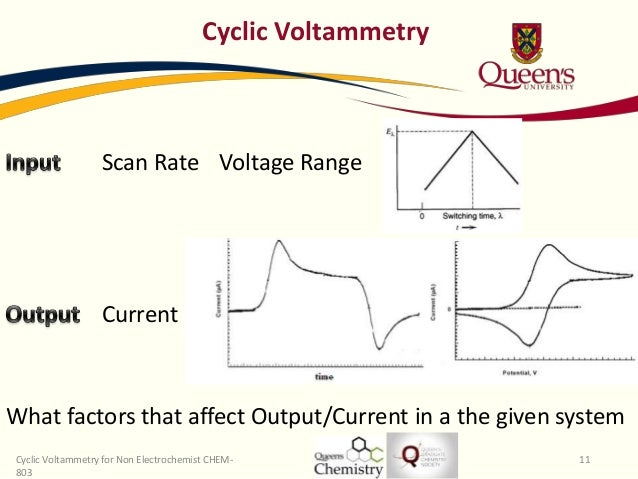 cyclic voltammetry principle Principles the first principle of scientific thinking is the principle of extraordinary claims, which contends that all extraordinary claims need extraordinary evidence (harre 22) speaking in a strict sense, every claim has a similar amount of evidence.