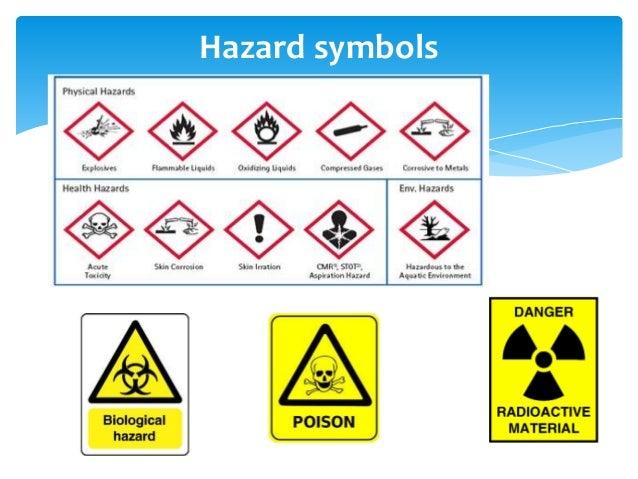 18 Hazard Symbols
