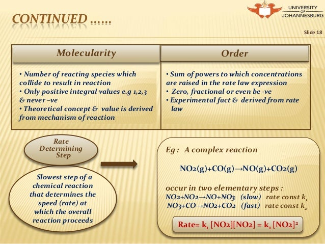Understanding Chemical Kinetics and Rate of Reaction