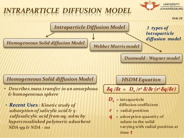 factors that affect the rate of diffusion pdf free