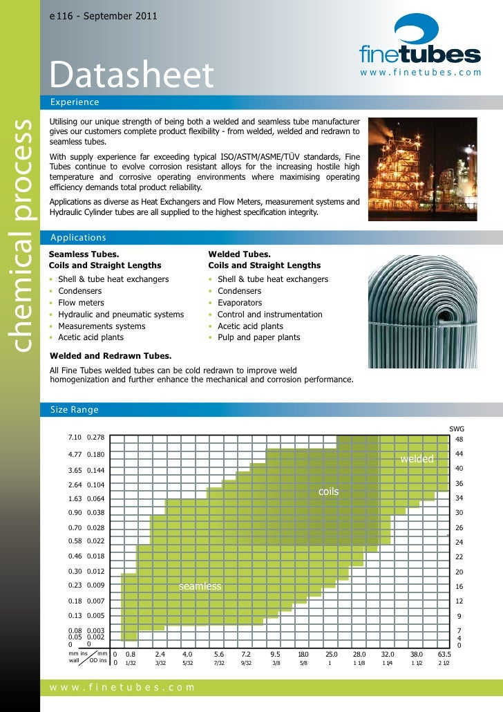 Datasheet - Chemical Process