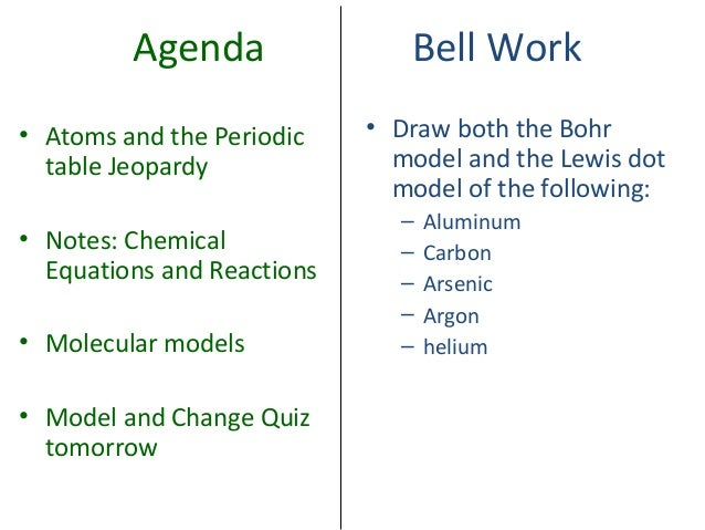 Agenda • Atoms and the Periodic table Jeopardy • Notes: Chemical Equations and Reactions • Molecular models • Model and Ch...